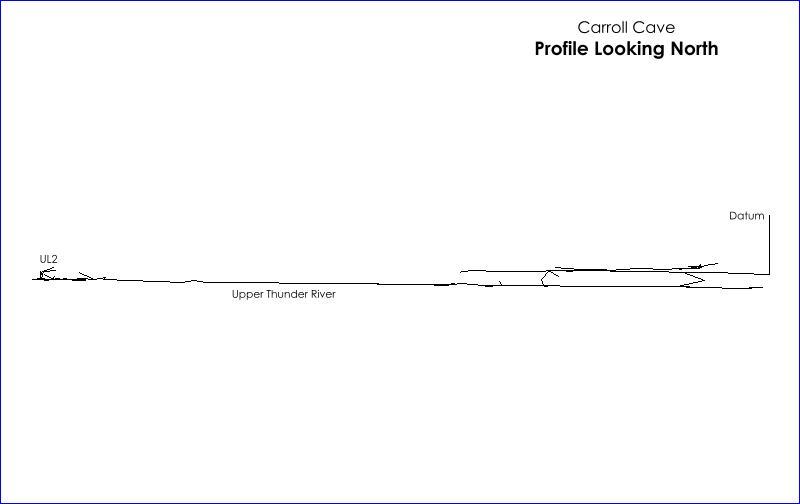 SurveyMap_profileview051603